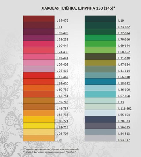 Как подобрать цвет потолка от обоев для натяжных потолков